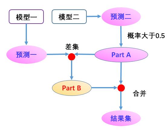 幸运飞艇pk10计划软件首页 3